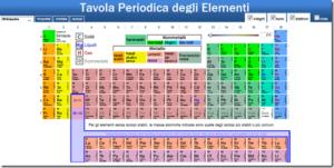 tavola_elementi